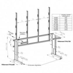Poste de travail ergonomique hauteur réglable - Structure TPAL triple cadre