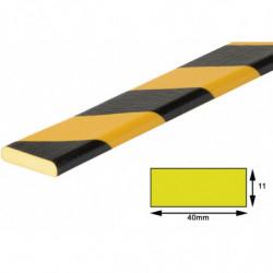 Protection de surface d'étagère